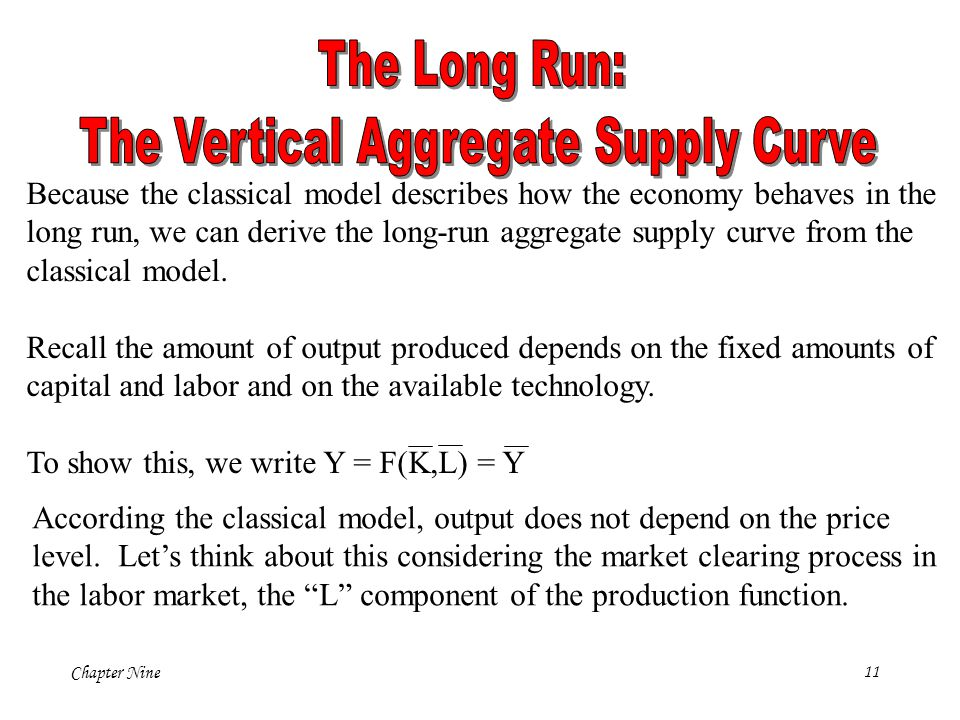 The Vertical Aggregate Supply Curve