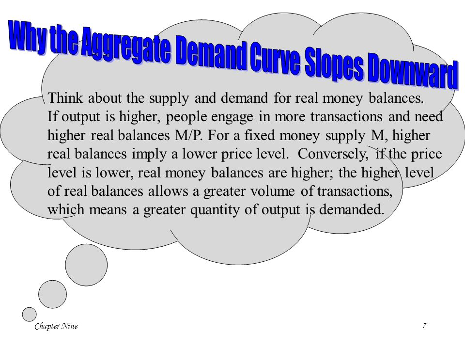 Why the Aggregate Demand Curve Slopes Downward