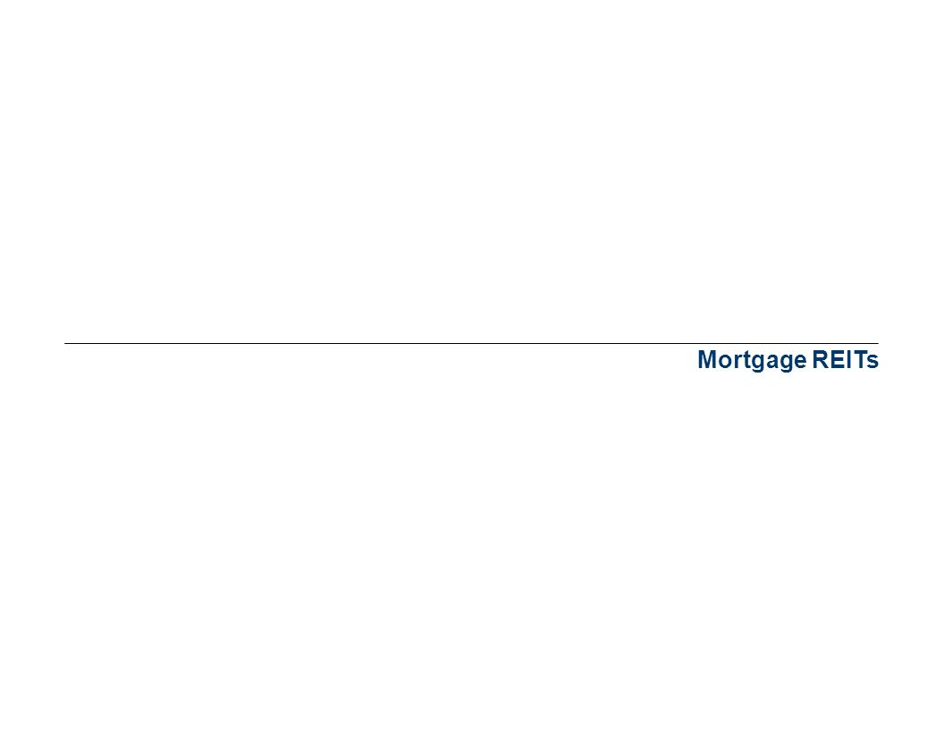 3/25/ :32 AM Mortgage REITs