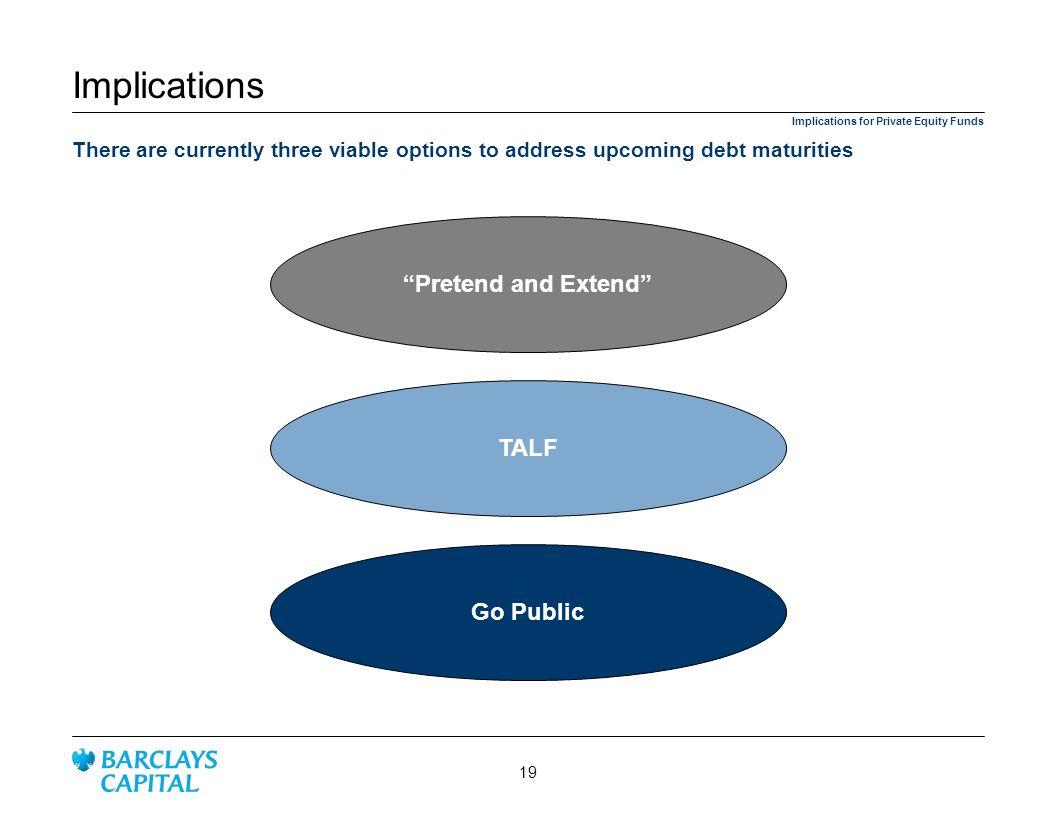 Implications Pretend and Extend TALF Go Public