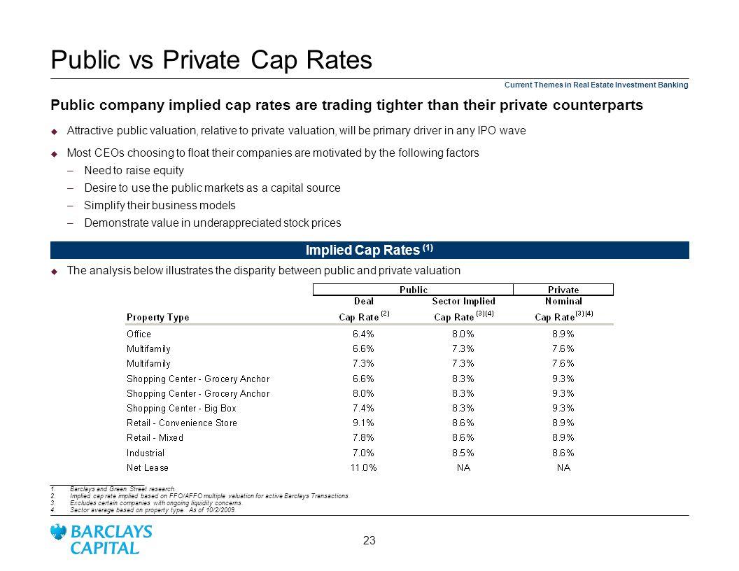 Public vs Private Cap Rates
