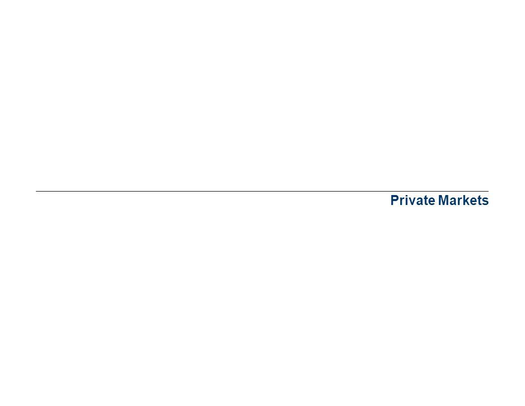 3/25/2017 10:32 AM Private Markets