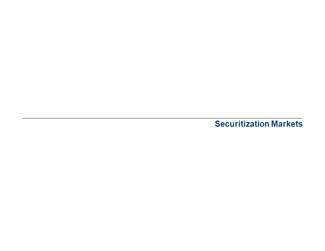 Securitization Markets