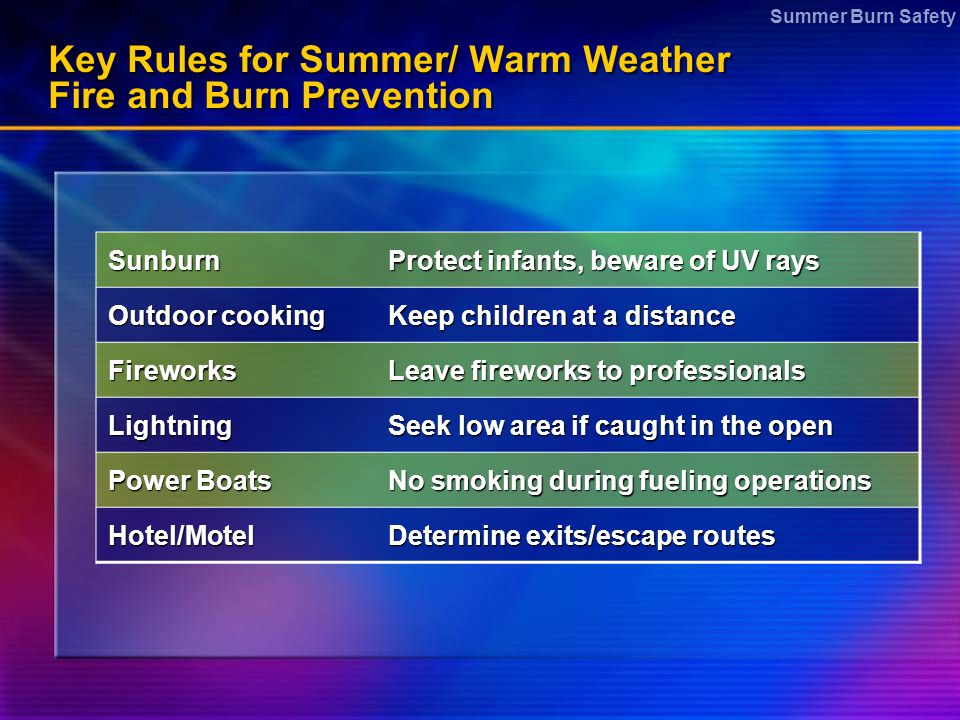 Key Rules for Summer/ Warm Weather Fire and Burn Prevention