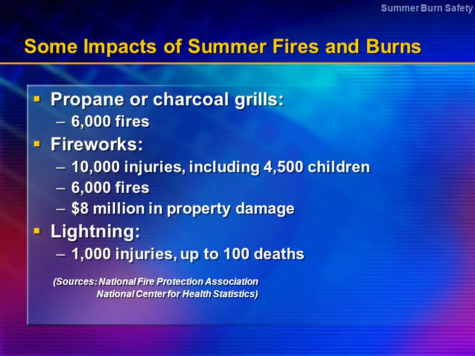 Some Impacts of Summer Fires and Burns