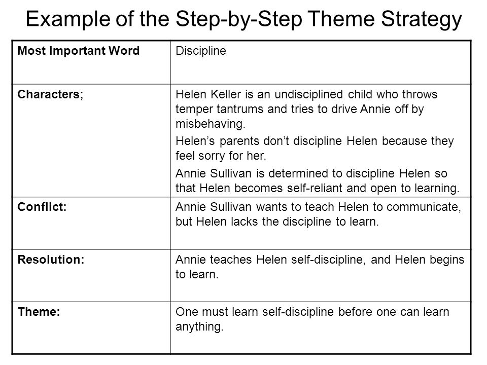 Example of the Step-by-Step Theme Strategy