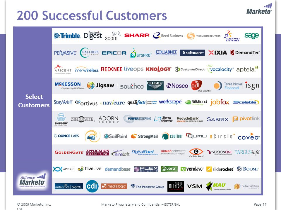 200 Successful Customers Select Customers