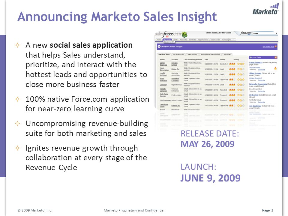 Introducing Marketo Sales Insight - ppt download