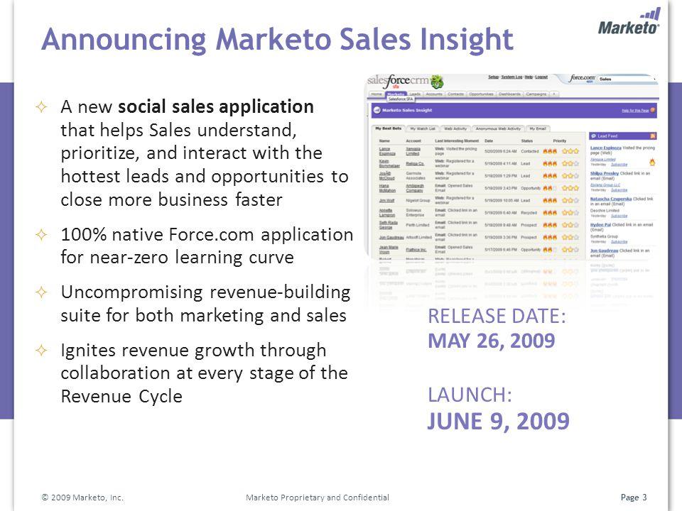 Announcing Marketo Sales Insight