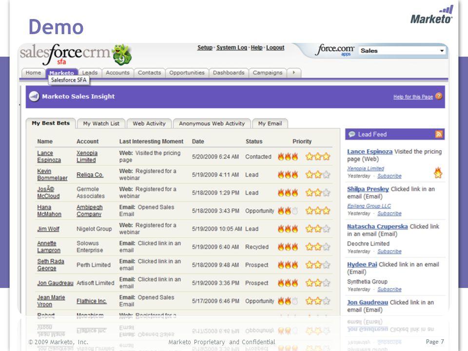 Demo © 2009 Marketo, Inc. Marketo Proprietary and Confidential