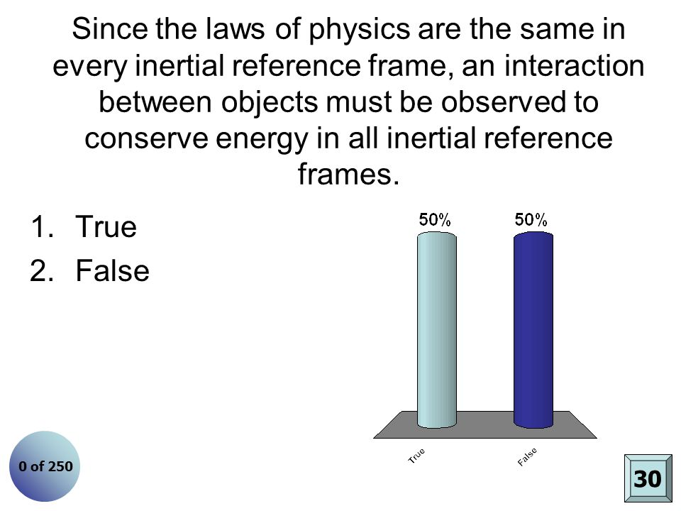 Since the laws of physics are the same in every inertial reference frame, an interaction between objects must be observed to conserve energy in all inertial reference frames.