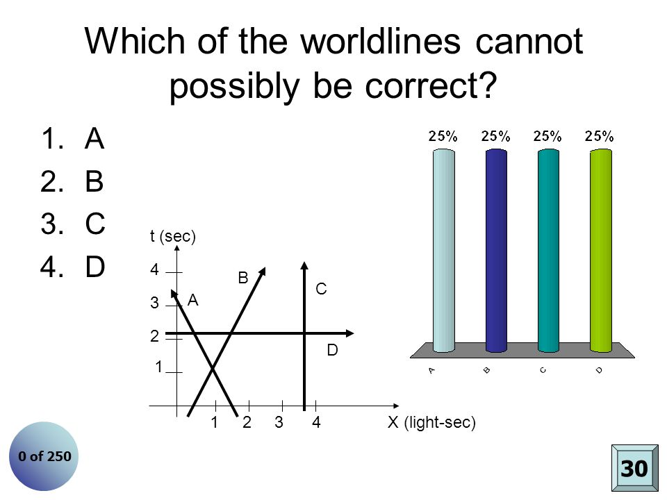 Which of the worldlines cannot possibly be correct