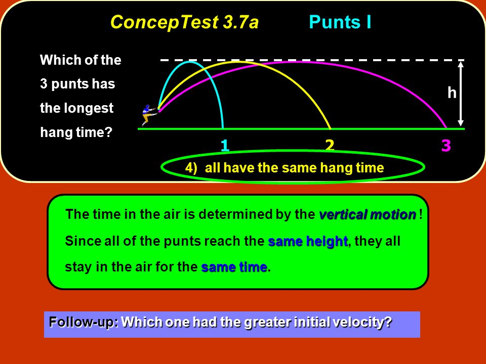 ConcepTest 3.7a Punts I Which of the 3 punts has the longest hang time 4) all have the same hang time.