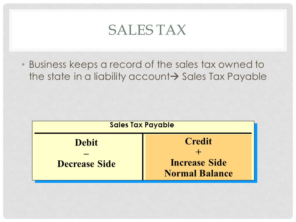 Sales Tax Business keeps a record of the sales tax owned to the state in a liability account Sales Tax Payable.