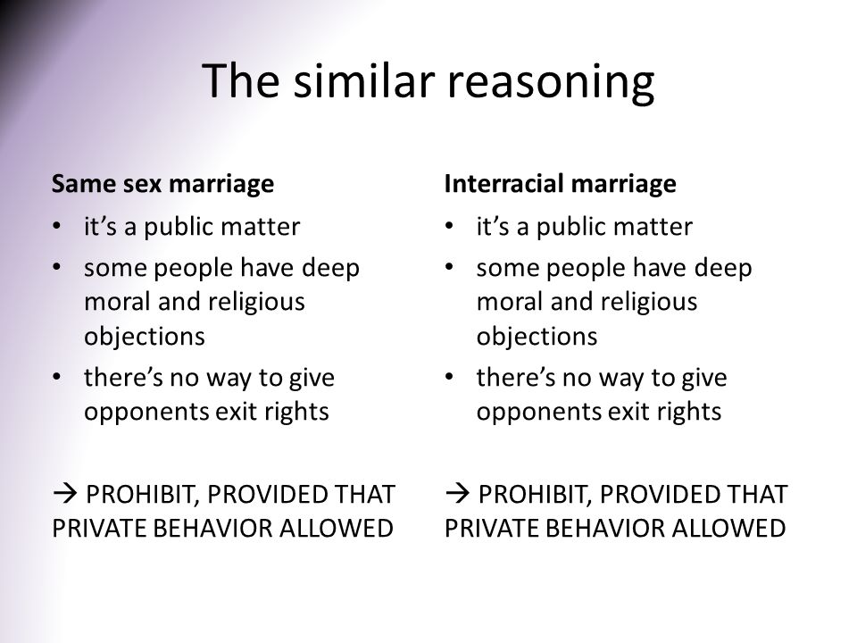 The similar reasoning Same sex marriage Interracial marriage