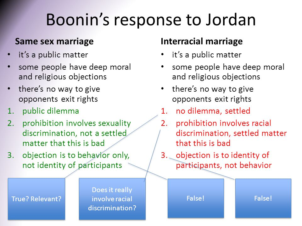 Boonin's response to Jordan