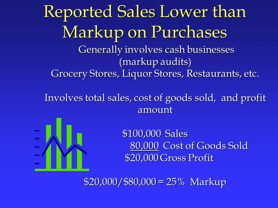 Reported Sales Lower than Markup on Purchases
