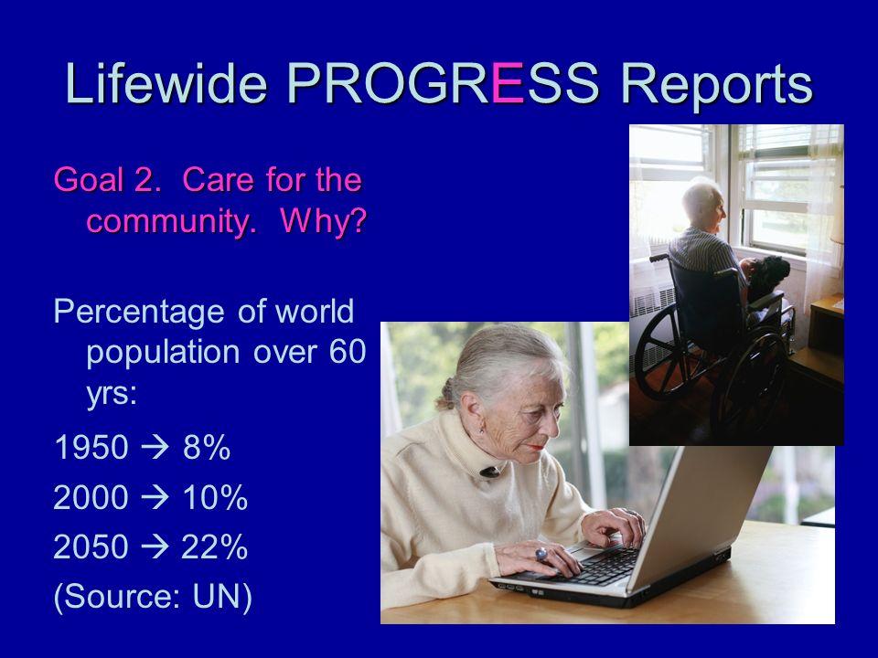 Lifewide PROGRESS Reports