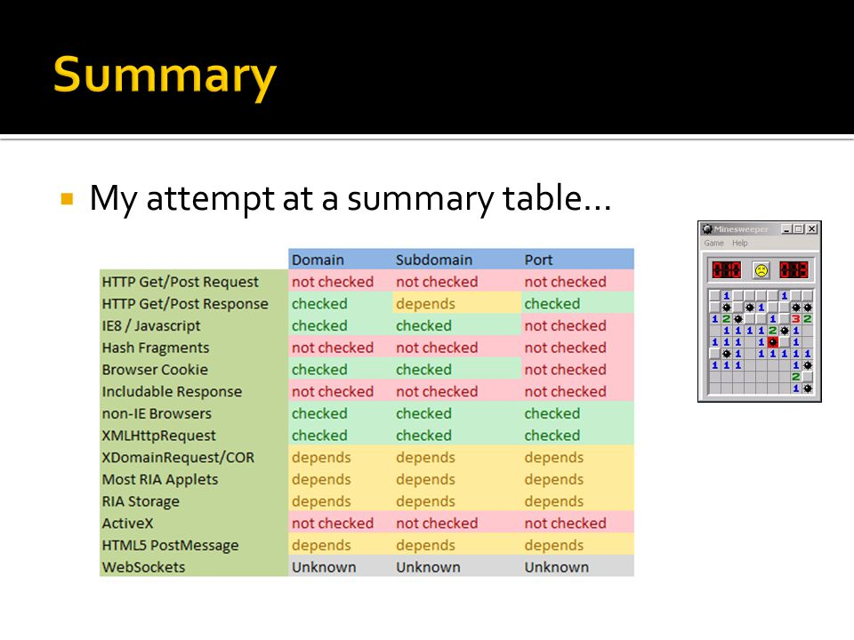 Summary My attempt at a summary table…