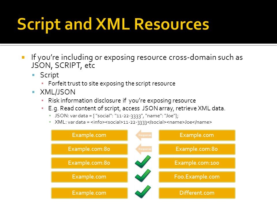 Script and XML Resources