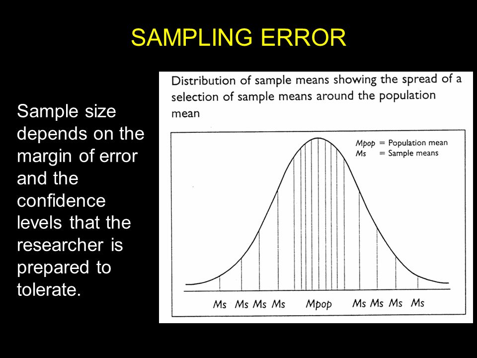 SAMPLING ERROR Sample size depends on the margin of error and the confidence levels that the researcher is prepared to tolerate.