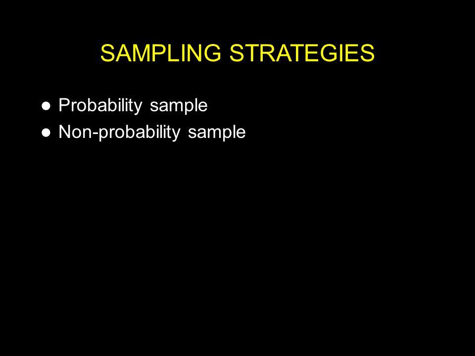 SAMPLING STRATEGIES Probability sample Non-probability sample