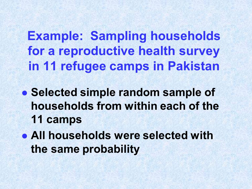 Example: Sampling households for a reproductive health survey in 11 refugee camps in Pakistan