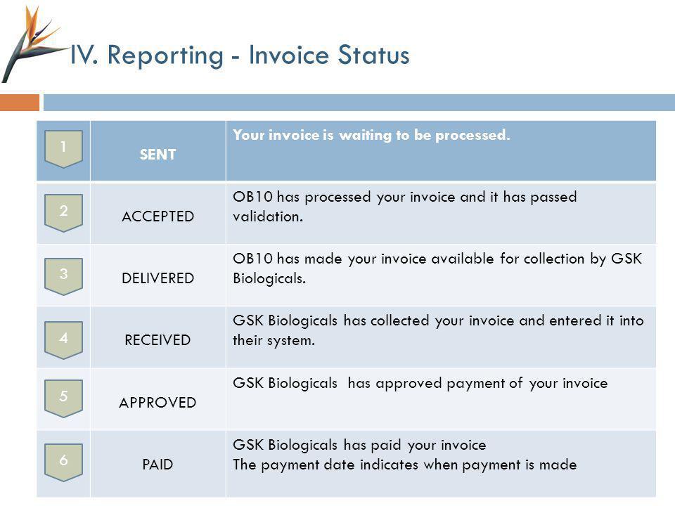 IV. Reporting - Invoice Status
