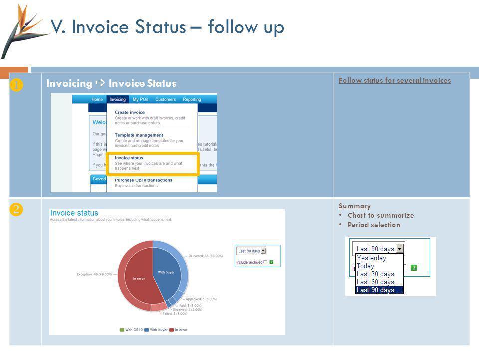 V. Invoice Status – follow up
