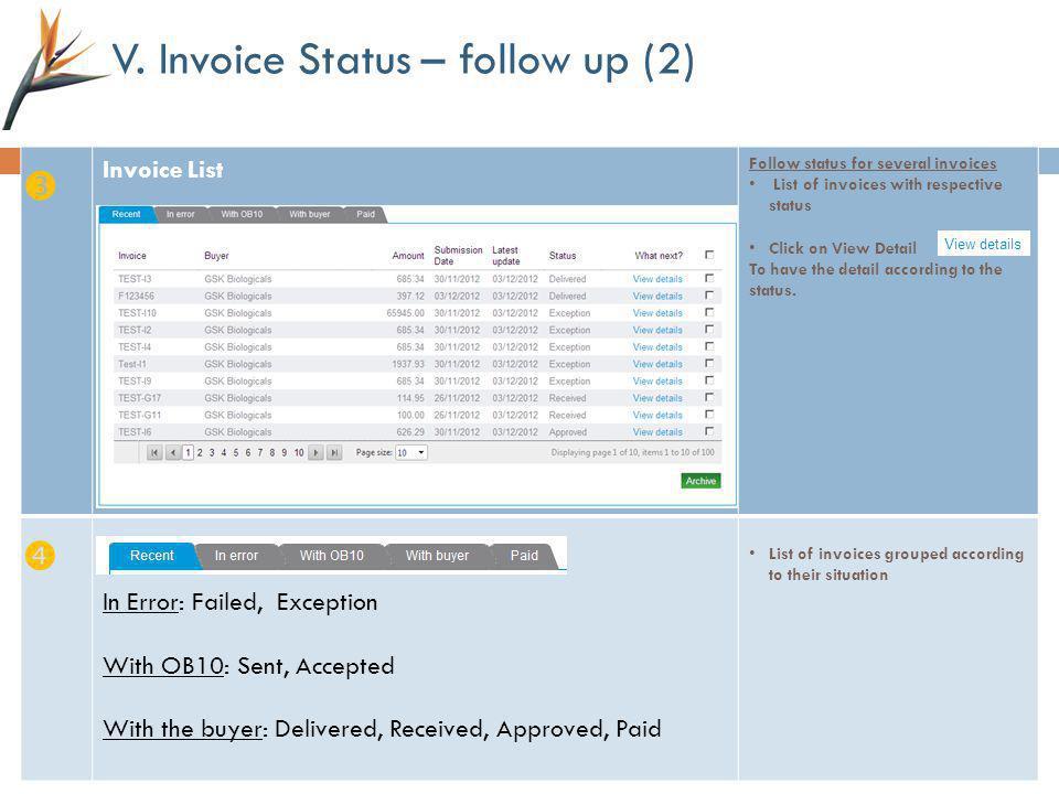 V. Invoice Status – follow up (2)