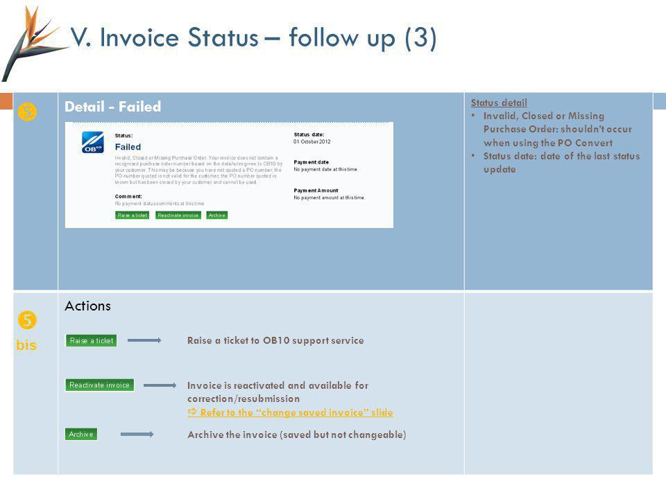 V. Invoice Status – follow up (3)