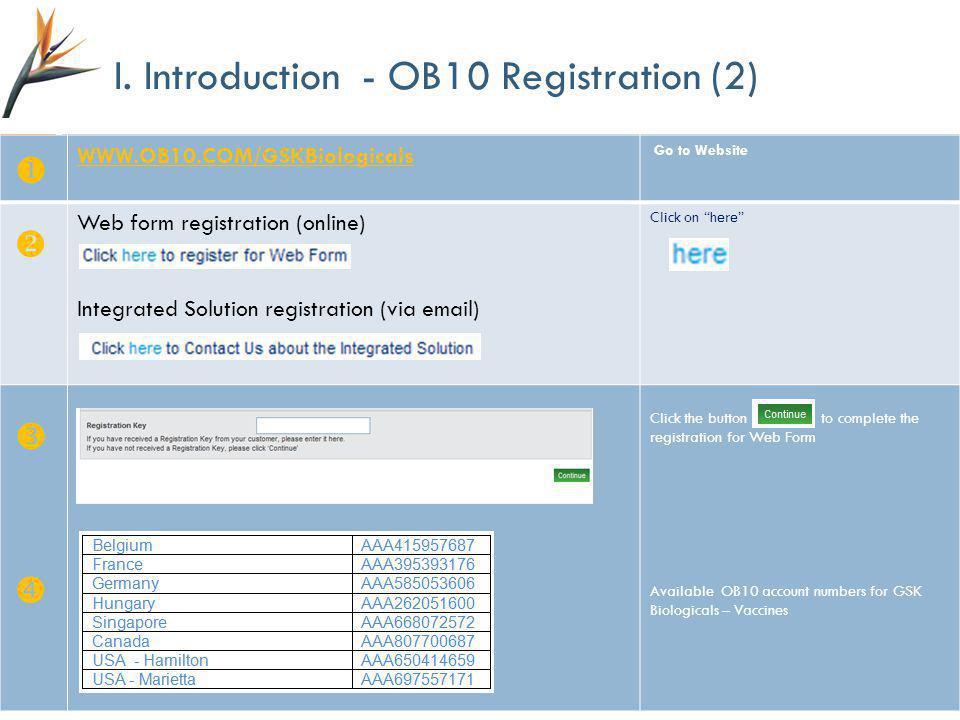 I. Introduction - OB10 Registration (2)