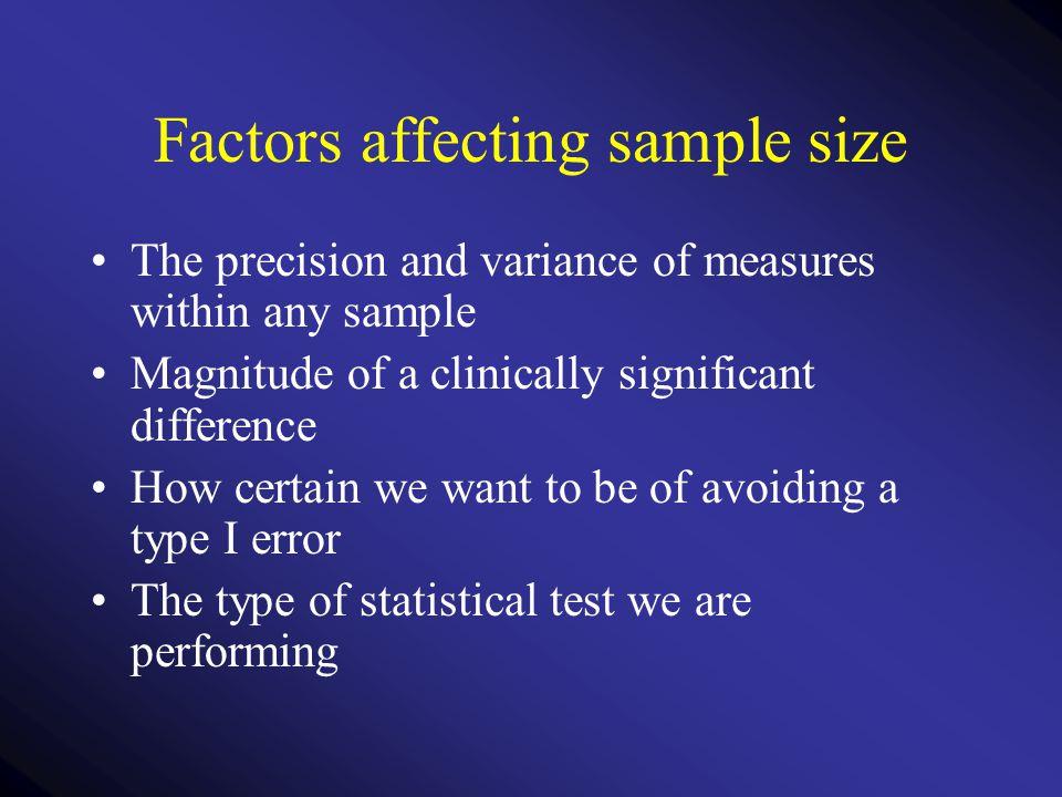 Factors affecting sample size