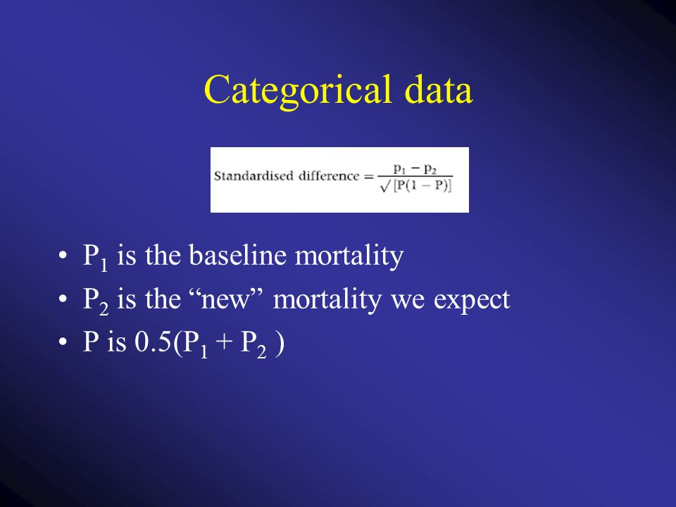 Categorical data P1 is the baseline mortality