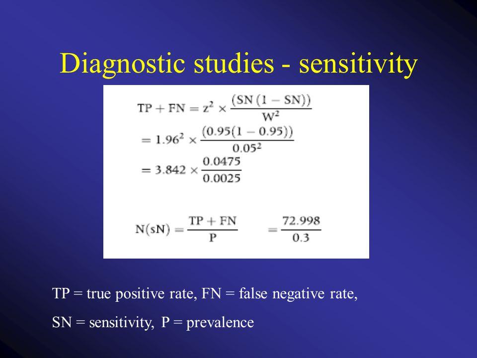 Diagnostic studies - sensitivity