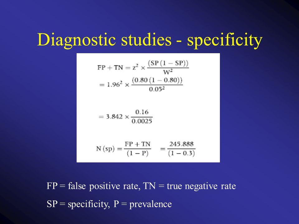 Diagnostic studies - specificity