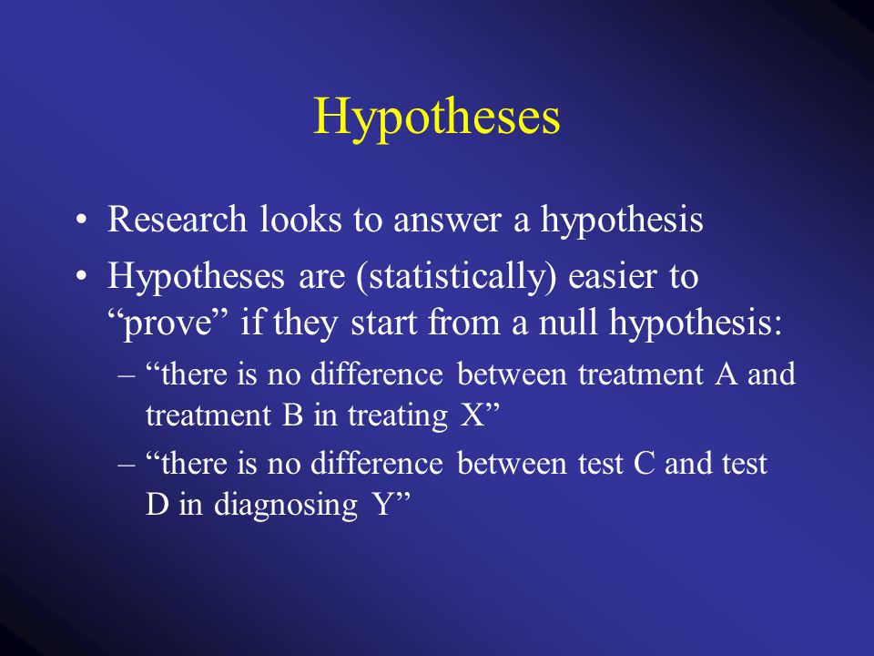 Hypotheses Research looks to answer a hypothesis