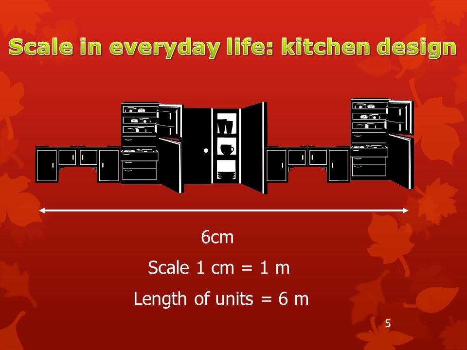 Scale in everyday life: kitchen design