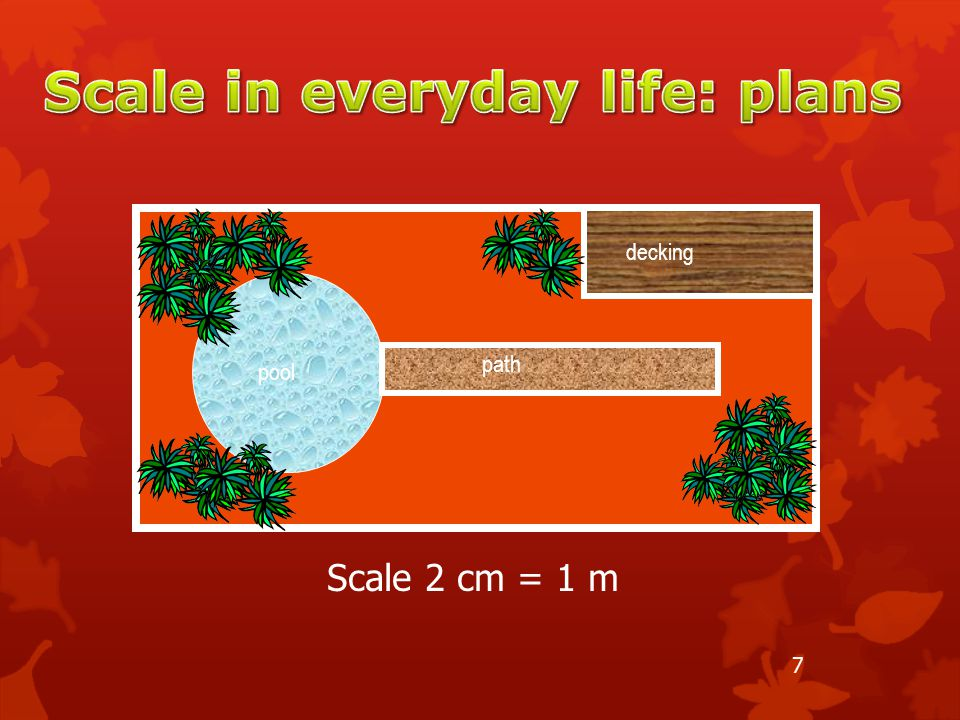Scale in everyday life: plans