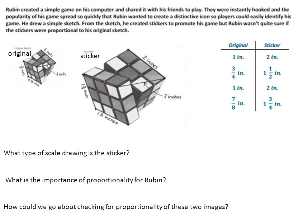 original sticker. What type of scale drawing is the sticker What is the importance of proportionality for Rubin
