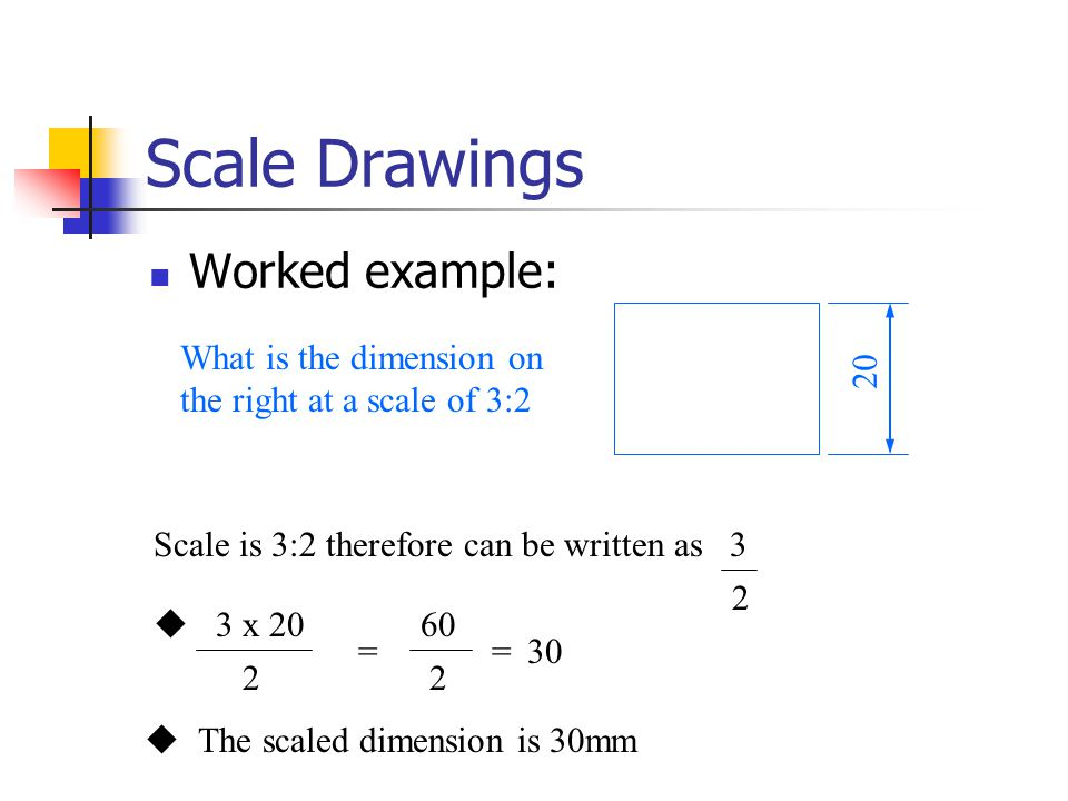 Scale Drawings Worked example: