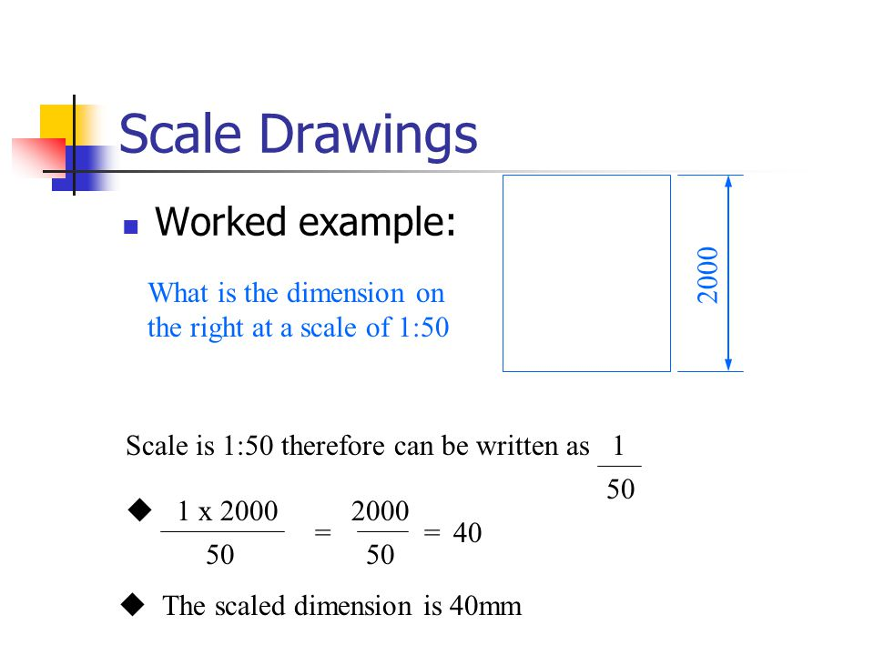 Scale Drawings Worked example: 2000
