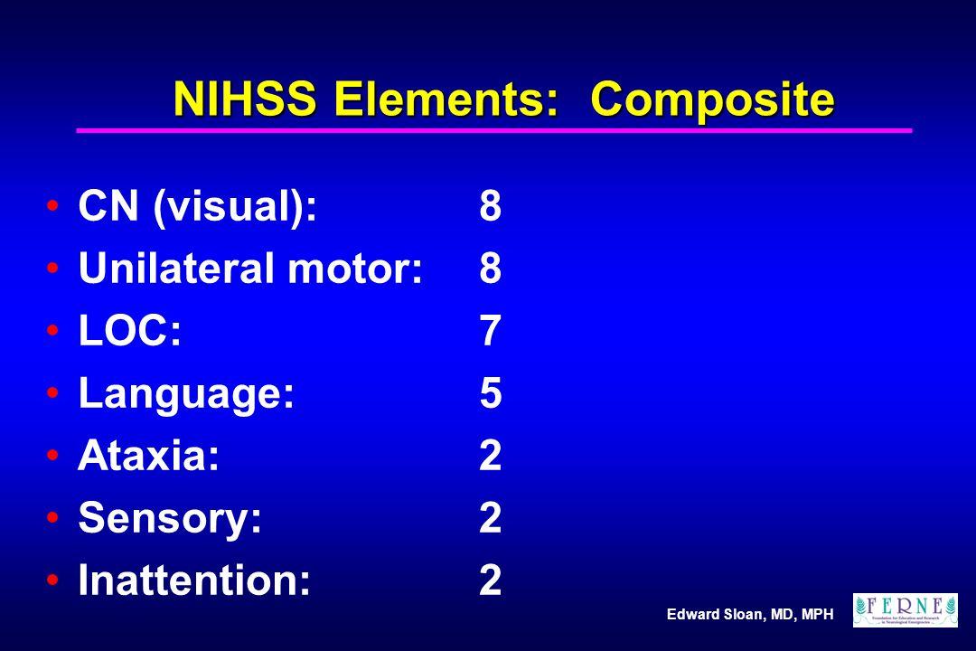 NIHSS Elements: Composite