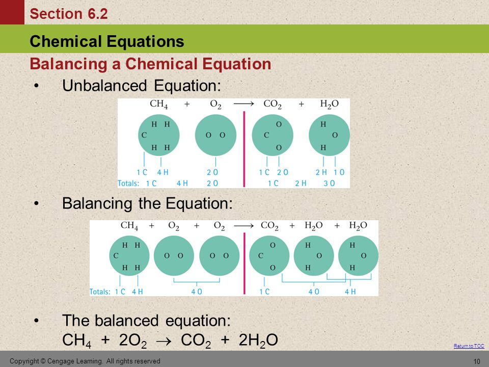 Balancing a Chemical Equation