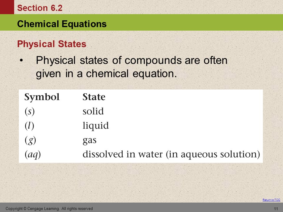 Physical states of compounds are often given in a chemical equation.
