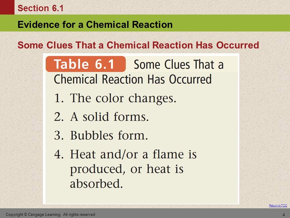 Some Clues That a Chemical Reaction Has Occurred