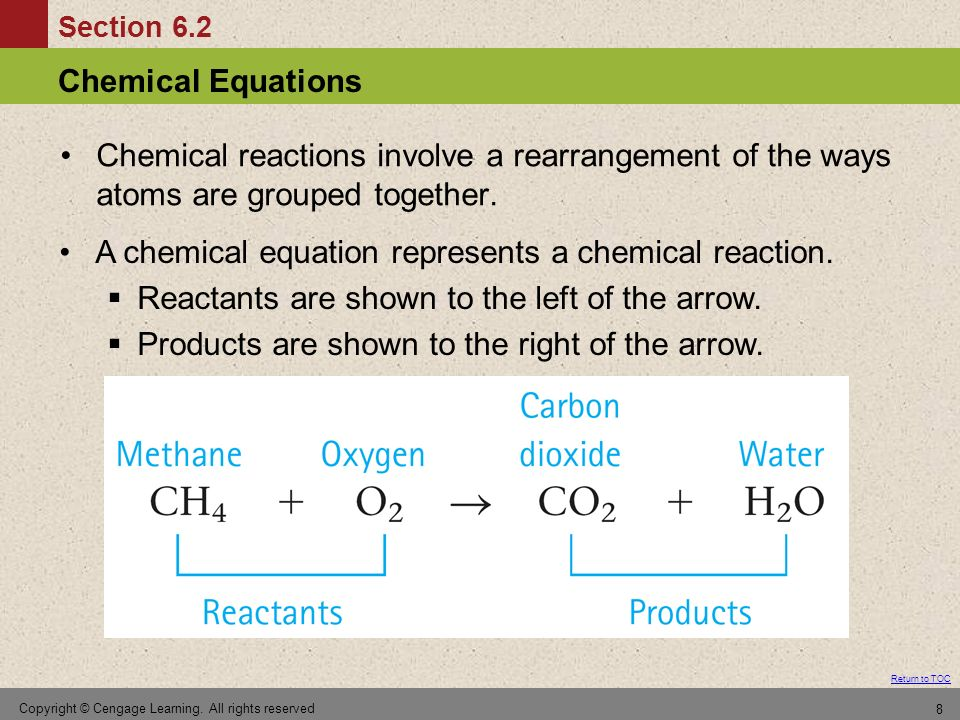 A chemical equation represents a chemical reaction.
