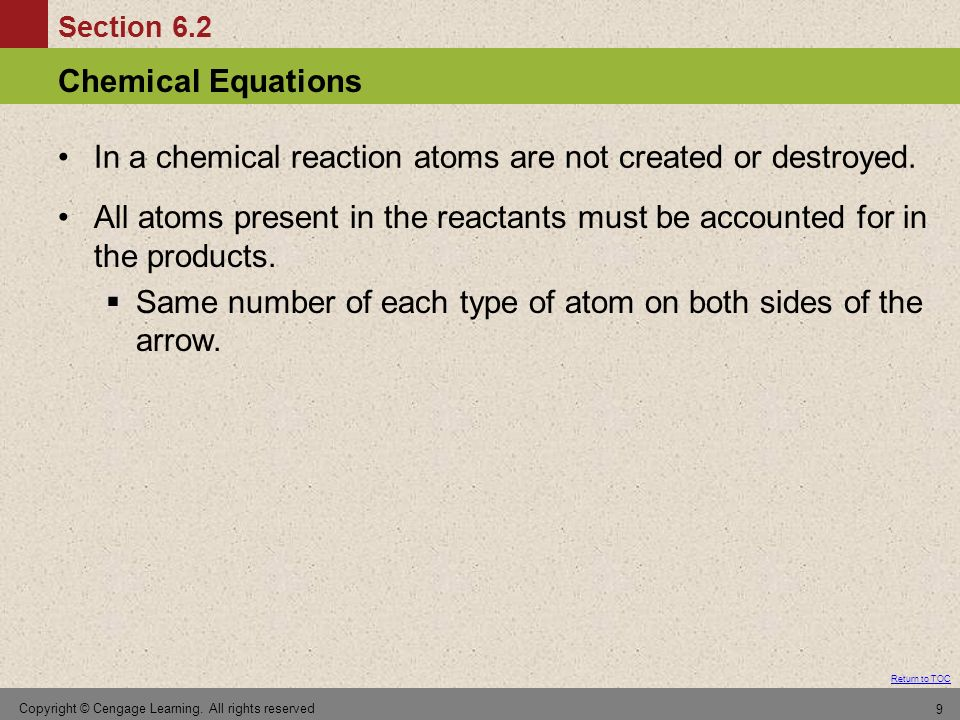 In a chemical reaction atoms are not created or destroyed.