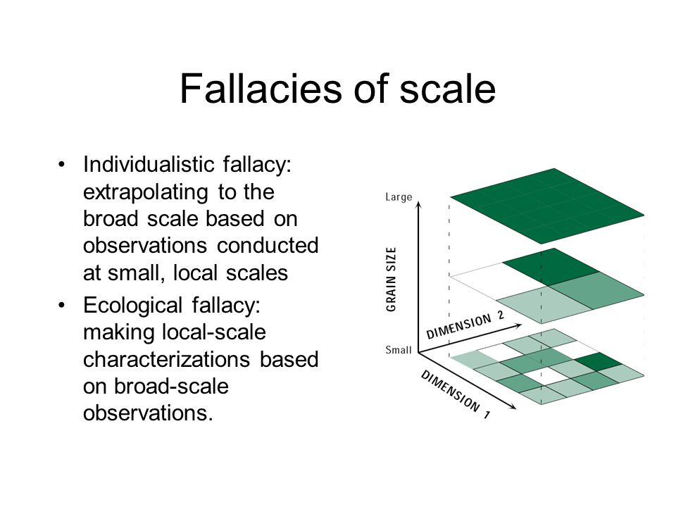 Fallacies of scale Individualistic fallacy: extrapolating to the broad scale based on observations conducted at small, local scales.