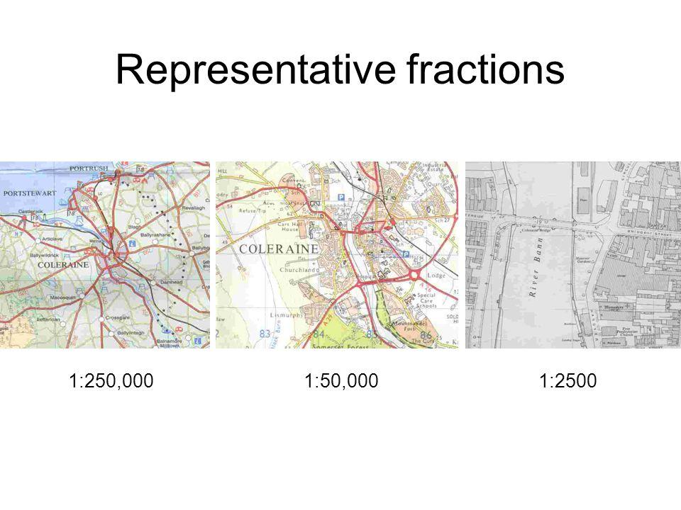 Representative fractions